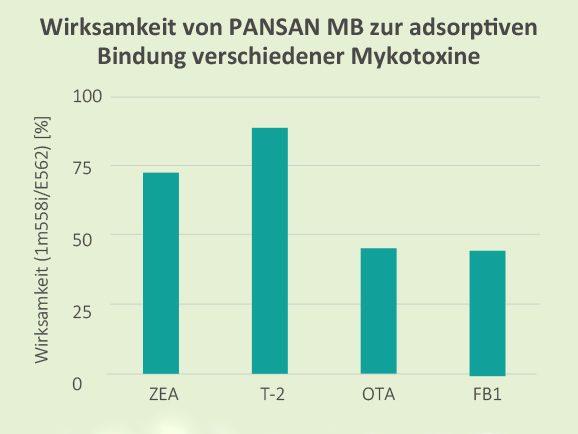 PANSAN_MB_Stats02