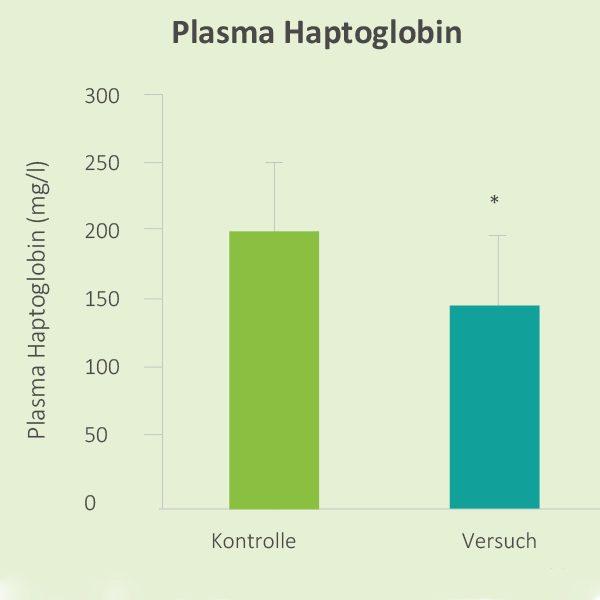 PANSAN_poly_Stats05